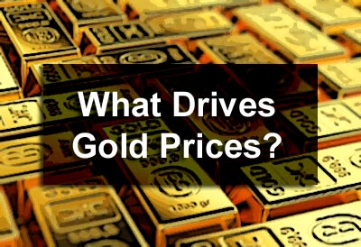 What Drives Gold Prices?