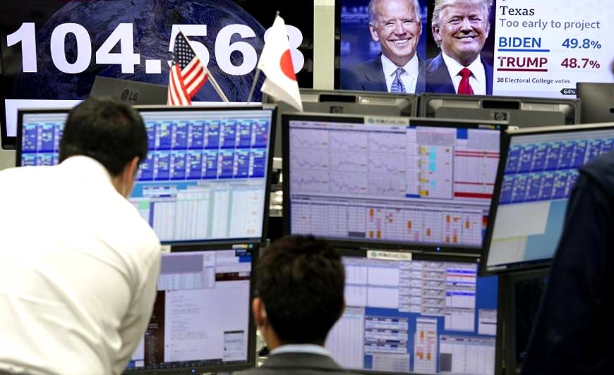 US Elections & Markets